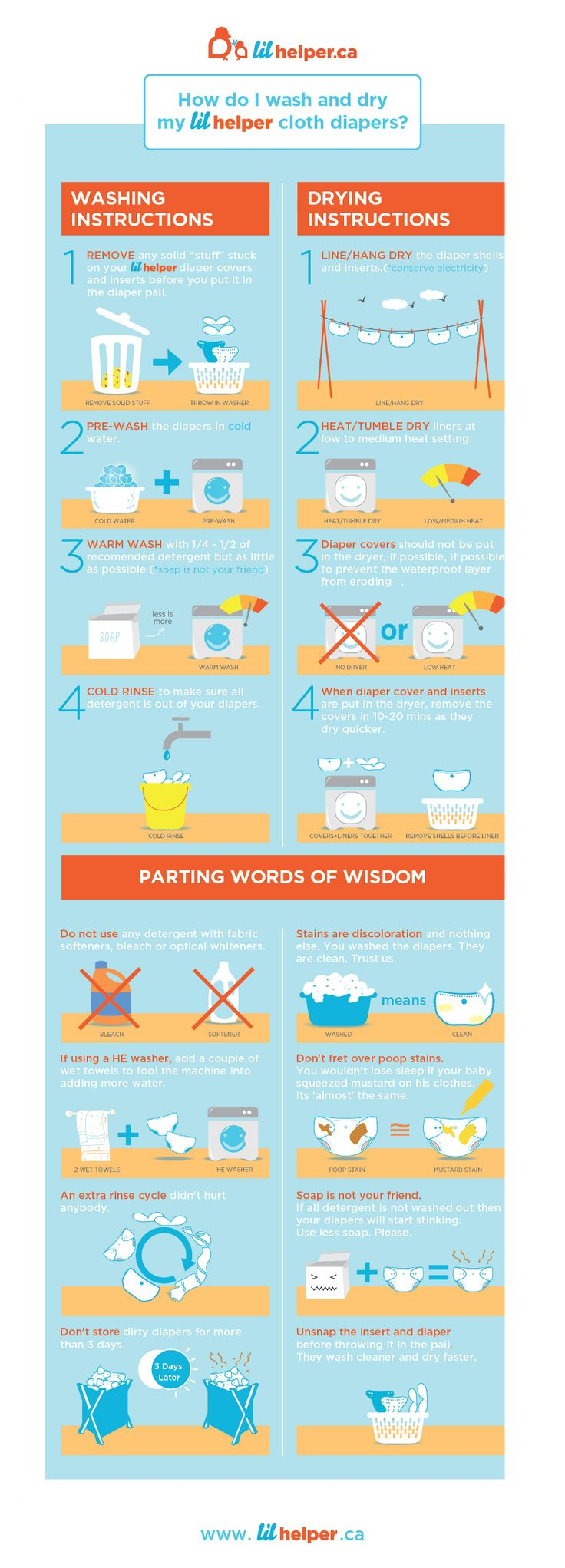 Great Graphic summarizing cloth diaper washing - I'm printing this to hang in the laundry room for my husband,
