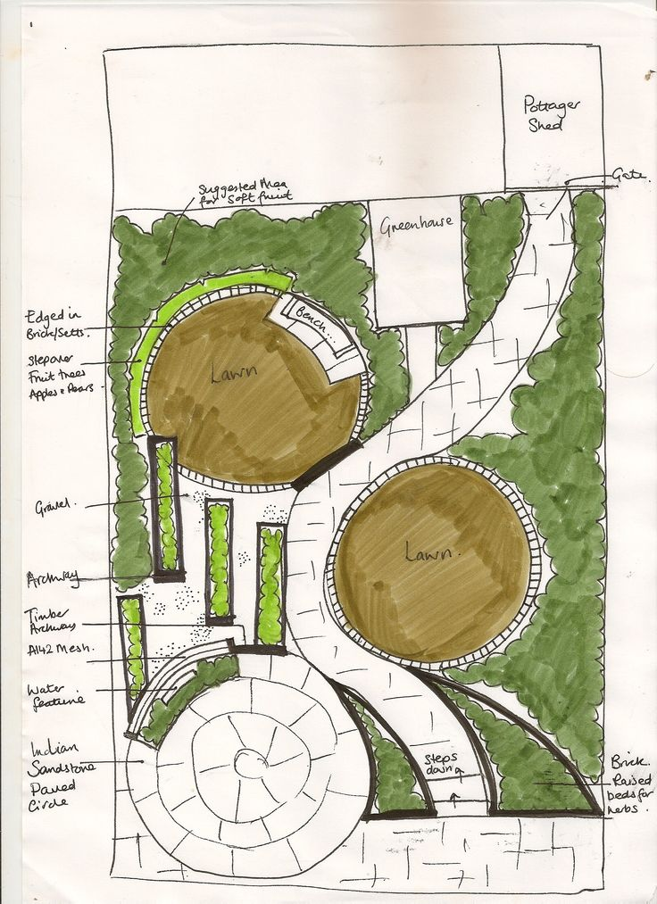 Circular Garden Design With A Pair Of Round Lawns. Part 34