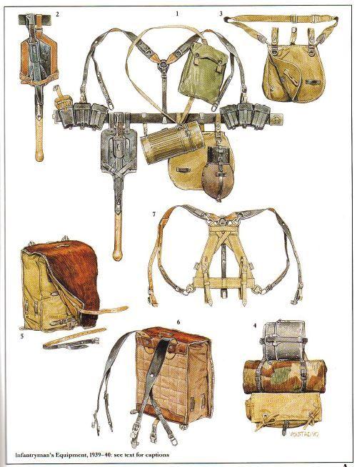Field equipment