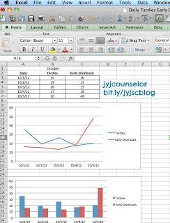 jyjoyner counselor: Monitoring Student Attendance