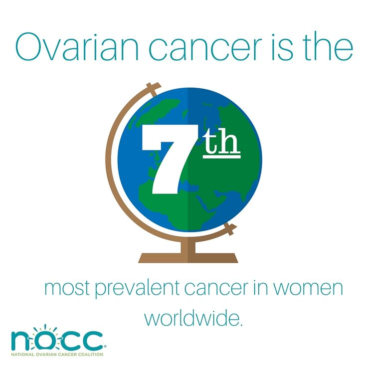 It's important to know the signs an symptoms. Learn more at ovarian.org!