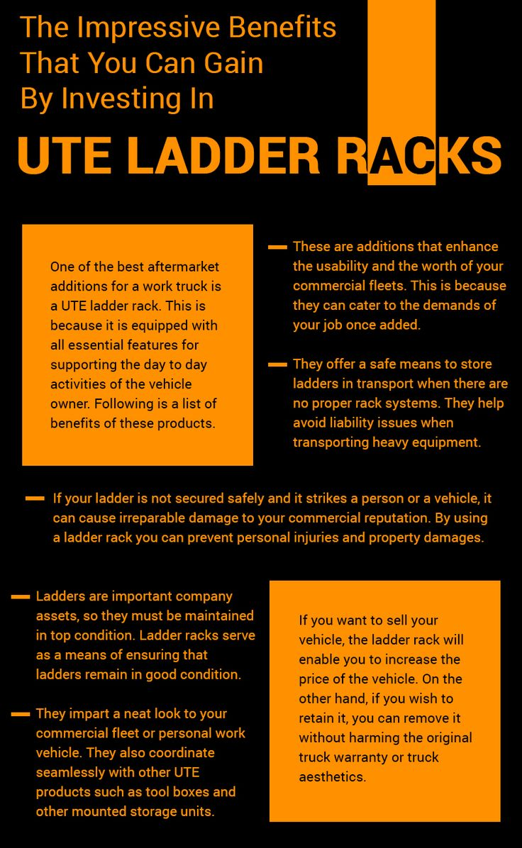A UTE ladder rack serves as a great aftermarket addition for a work truck. The main reason for this is that it has all the features necessary for supporting the day to day activities of the vehicle owner. The following infographic will highlight the benefits of having it in your vehicle.
