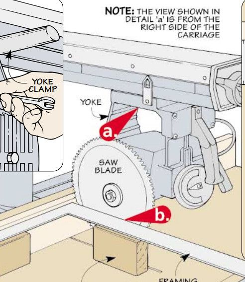 Radial Arm Saw Tune-Up