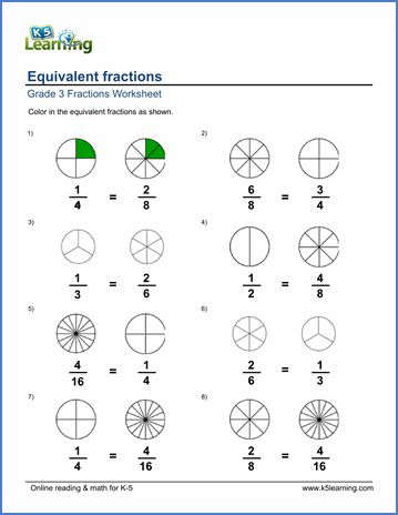 Grade 3 Fractions & decimals Worksheet equivalent