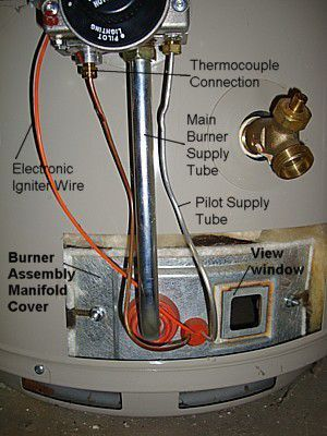 Best 25 older models ideas on pinterest older women grey hair fix your water heater with an easy thermocouple replacement sciox Choice Image
