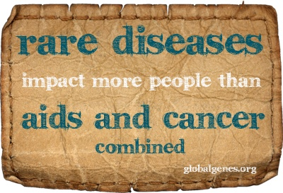 Rare Diseases impact 350 million people worldwide - 10% of the US population.