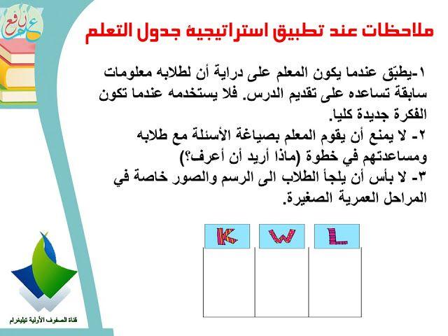 استراتيجية جدول التعلم ضمن استراتيجيات التعلم النشط Kwl Chart 3ilm Nafi3 Playing Cards Cards Quotes