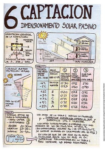Arquitectura bioclimática - captacion solar | Flickr - Photo Sharing!