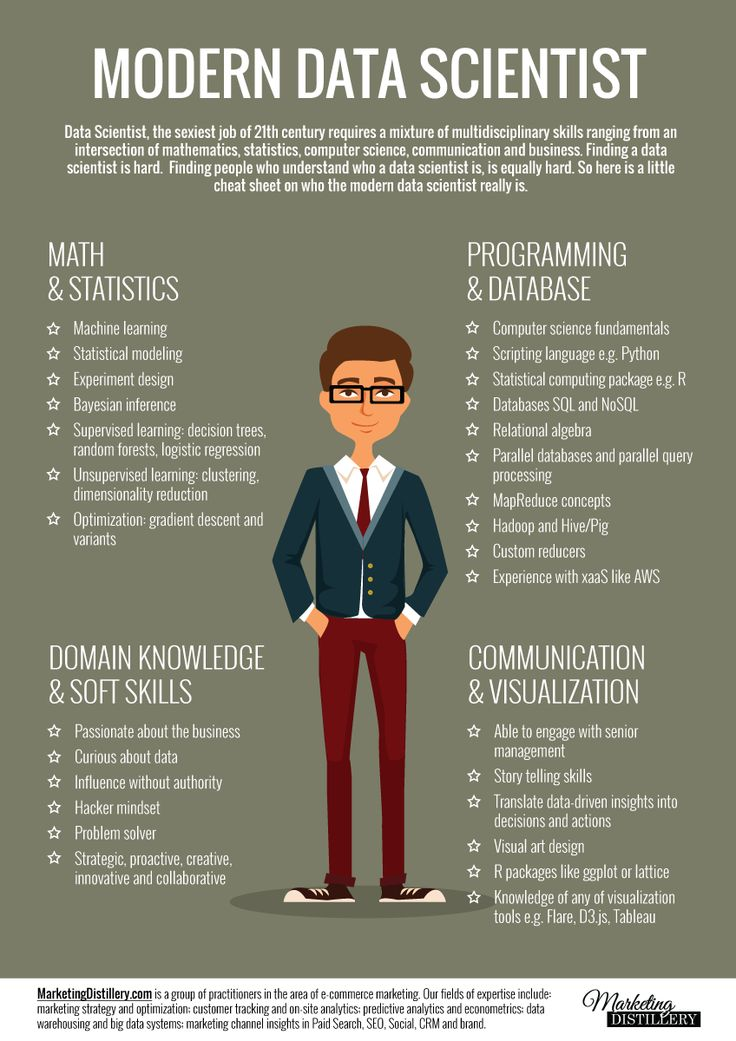 Giggle :o) Ahh, so Data Scientists look like Buddy Holly? But seriously, this is a good infographic #datascience #data #infografía