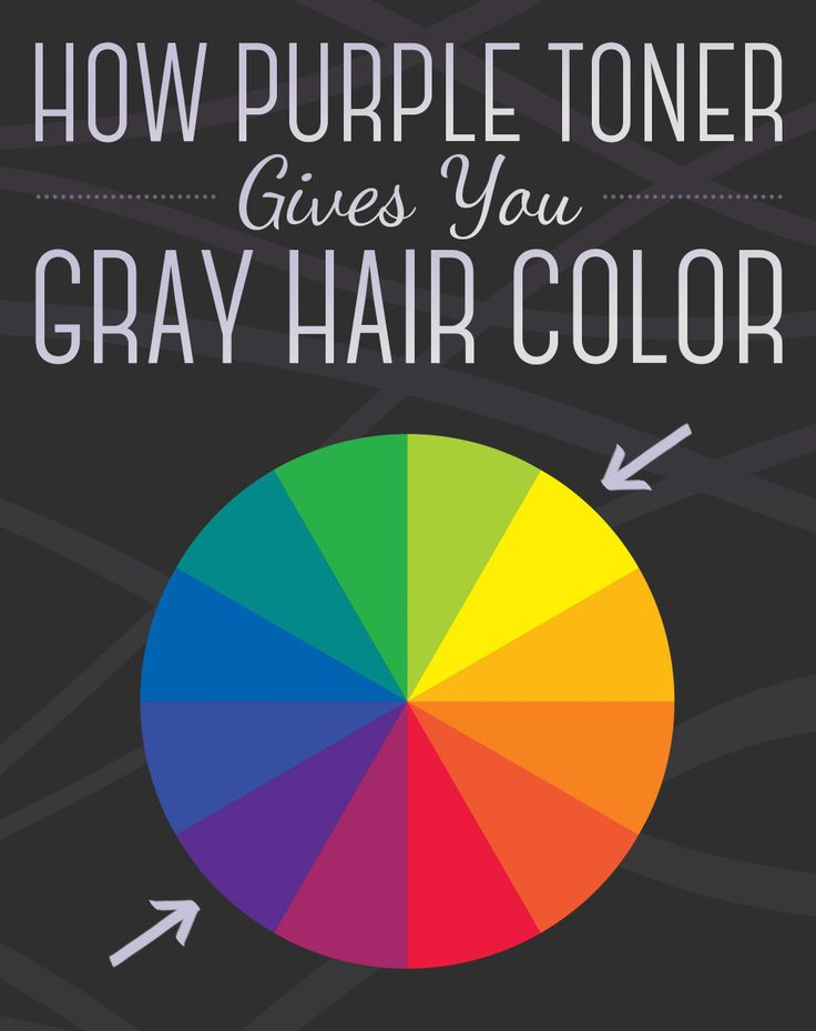 Why is the toner purple? Because it directly counteracts the yellow undertones in hair to give you the white-silver color.