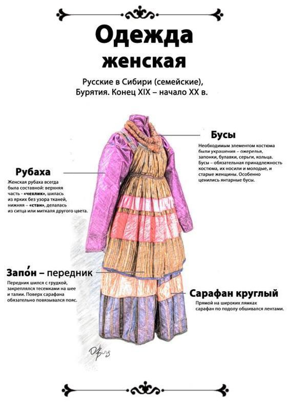 Инфографика «Праздничная одежда народов России» | Русский костюм