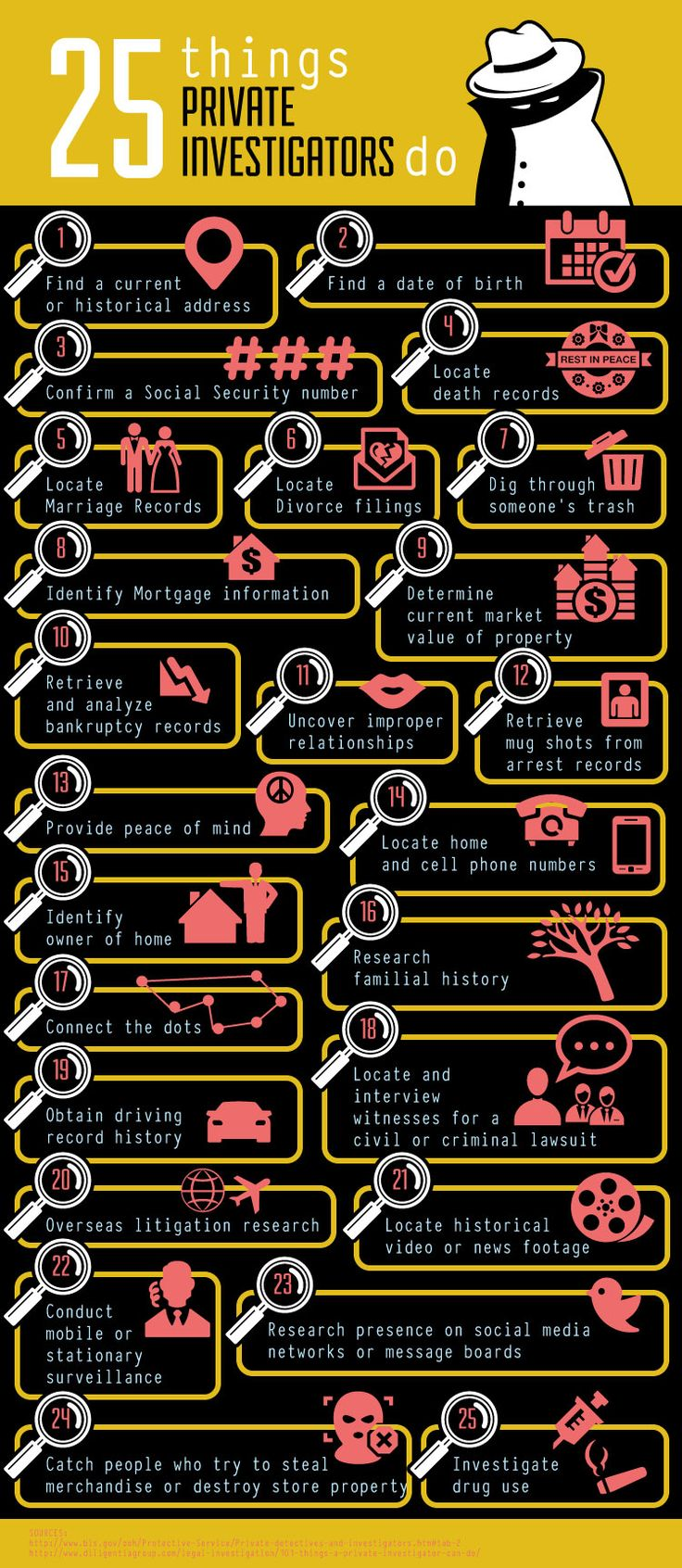 Have you ever wondered about the services provided by private investigators and their tactics to find things out? Check out and share this infographic.