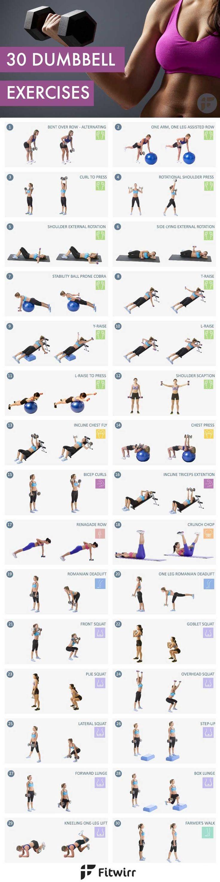 Gute Übersicht von Übung mit Hanteln und sogar mit Hanteln + Gymnastikball