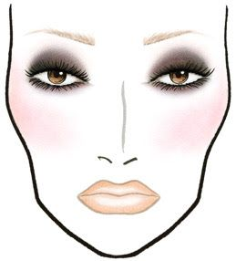 MAC FACE CHART- FALL 09 RICHARD PHILIPS -PRIVATE VIEWING   Round brown smokey eye with nude lips - 1920s look   full instructions on Dazzle n Sparkle