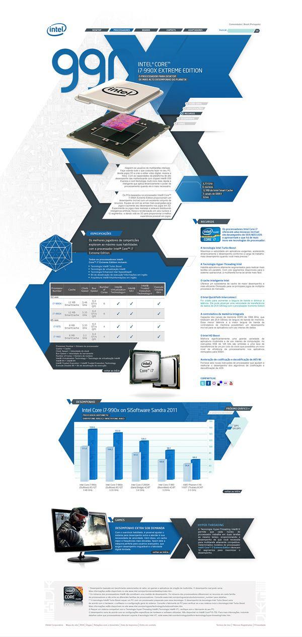 Intel i7-990x by Daniel Cassa Ciccarelli, via Behance