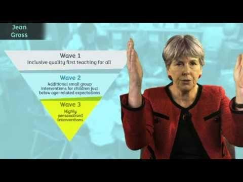 ▶ Jean Gross - Pupil Premium: Leadership and Management - Oxford School Improvement - YouTube