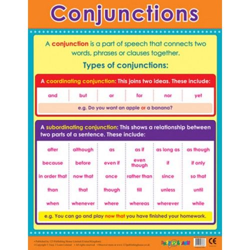 A breve explanation of conjunctions. : Unit 5 Information ...