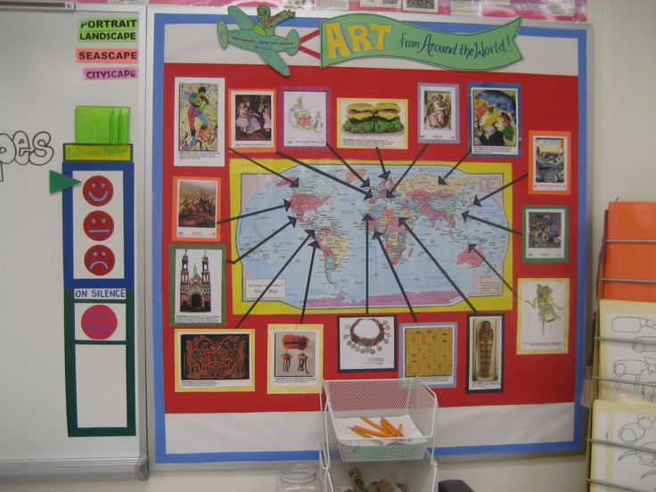 I can definitely make this a project with 6th grade. Split them into groups and have them research music from an area in the world in the computer lab. Print a photo a give a short presentation to the class. Hang up the results next to the world map! or state map!