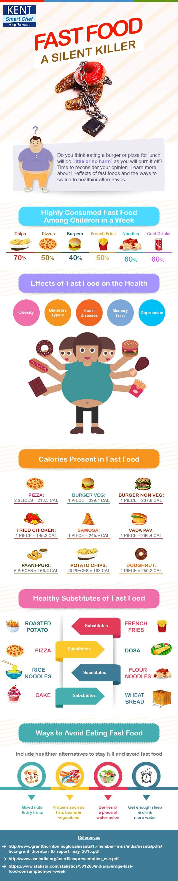 "Fast Food- A Silent Killer |  Do you think eating a pizza or burger for lunch will do ""little or no harm"" as you will burn it off? Time to reconsider you opinion. Children love eating fast foods. However, regular intake of fast foods can lead to a number of serious health problems among children. The infographics depict the harmful effects of junk foods and the ways to switch to healthier option for junk foods."