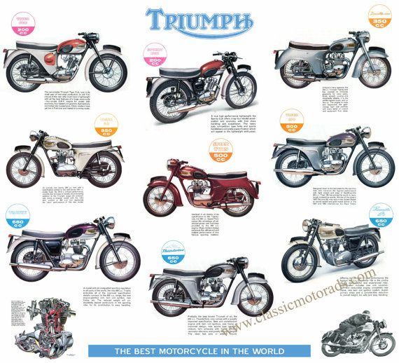 Classic Triumph Motorcycle Poster reproduced from the original 1962 range brochure