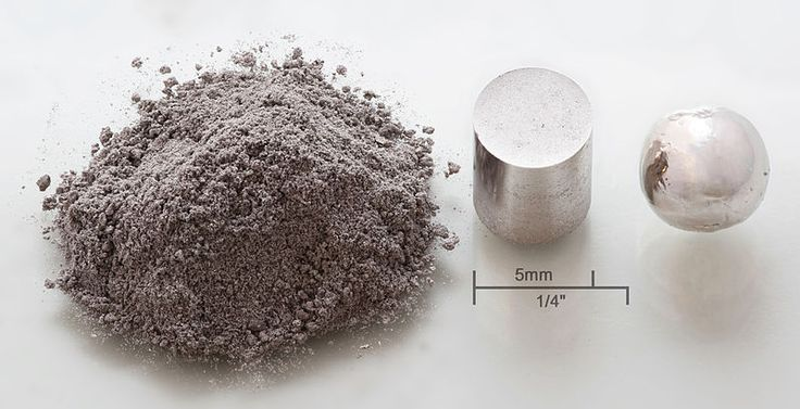 The chemical element Rhodium: processing: 1g powder, 1g pressed cylinder, 1 g argon arc remelted pellet.