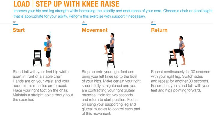 Core Strengthening #Exercise: Load | Step Up With Knee Raise