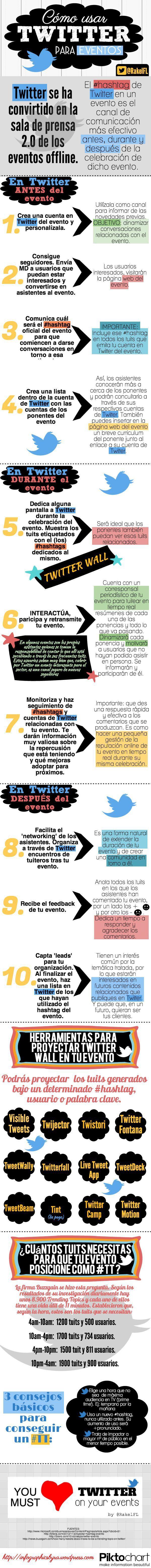 Com utilitzar #Twitter per esdeveniments. #Eventos #Infografia