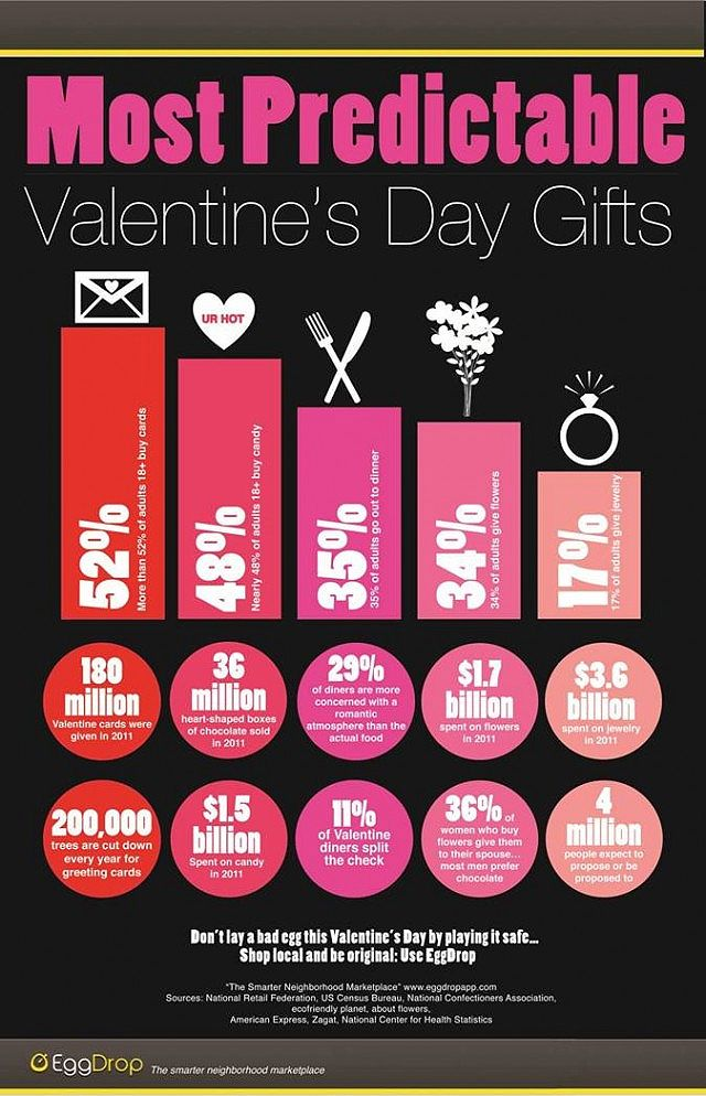 21 best Valentine\'s Day images on Pinterest | Fun facts, Fun facts ...