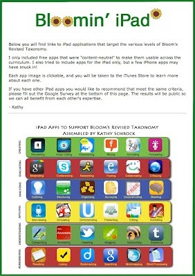 iPads in the Classroom - apps organized according to Bloom's Taxonomy