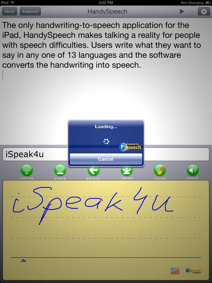 Great tool for people with expressive aphasia or other communication disorders: New HandySpeech App Helps Stroke Survivors Communicate.    From the Stroke-Network.com.