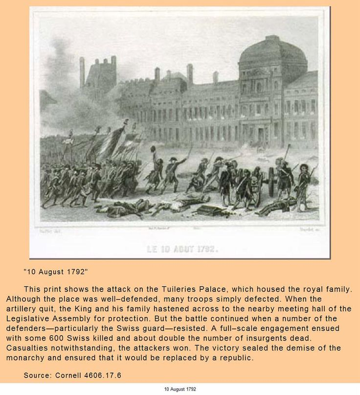 Assault on the Tuileries Palace, 10 August 1792