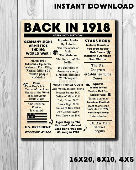 graphic about Free Printable Birthday Chronicle called 100th Birthday 1918 Printable Newspaper PosterINSTANT