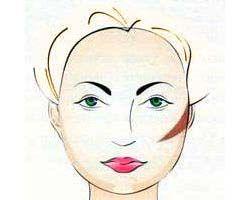 макияж, брови, прическа для круглого лица