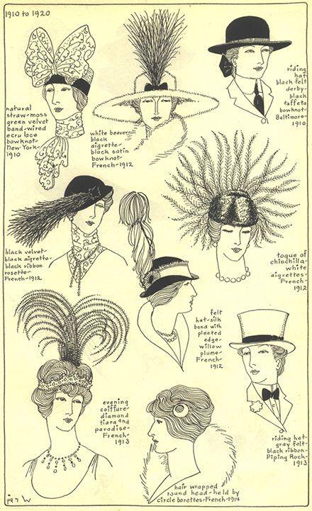 Gli Arcani Supremi (Vox clamantis in deserto - Gothian): Pettinature, acconciature, cappelli e moda durante...