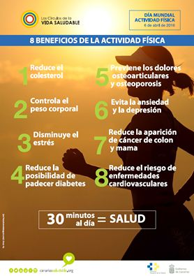 Los beneficios de la actividad física.