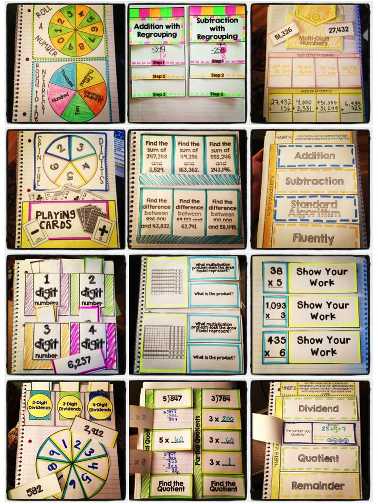 Interactive Notebook: 4th Grade Numbers and Operations in Base Ten BUNDLE...Leep your fourth grade students engaged and excited about math this year! This set focuses on place value, multiplication, and division concepts. $