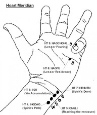 The heart meridian starts in the left hand.=Heart Attacks Are Not Sudden Onset. 4 Heart Attack Signs