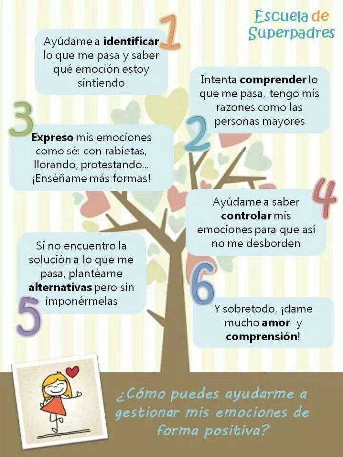 Cómo Ayudar a los Niños con sus Emociones | #Infografia