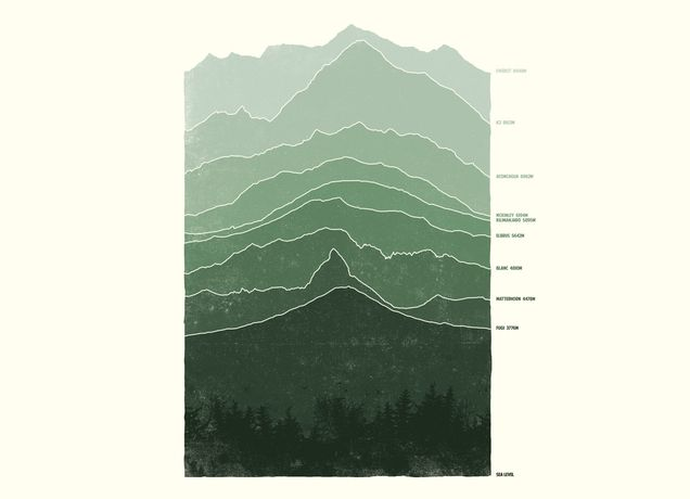 Above Sea Level | threadless t-shirt