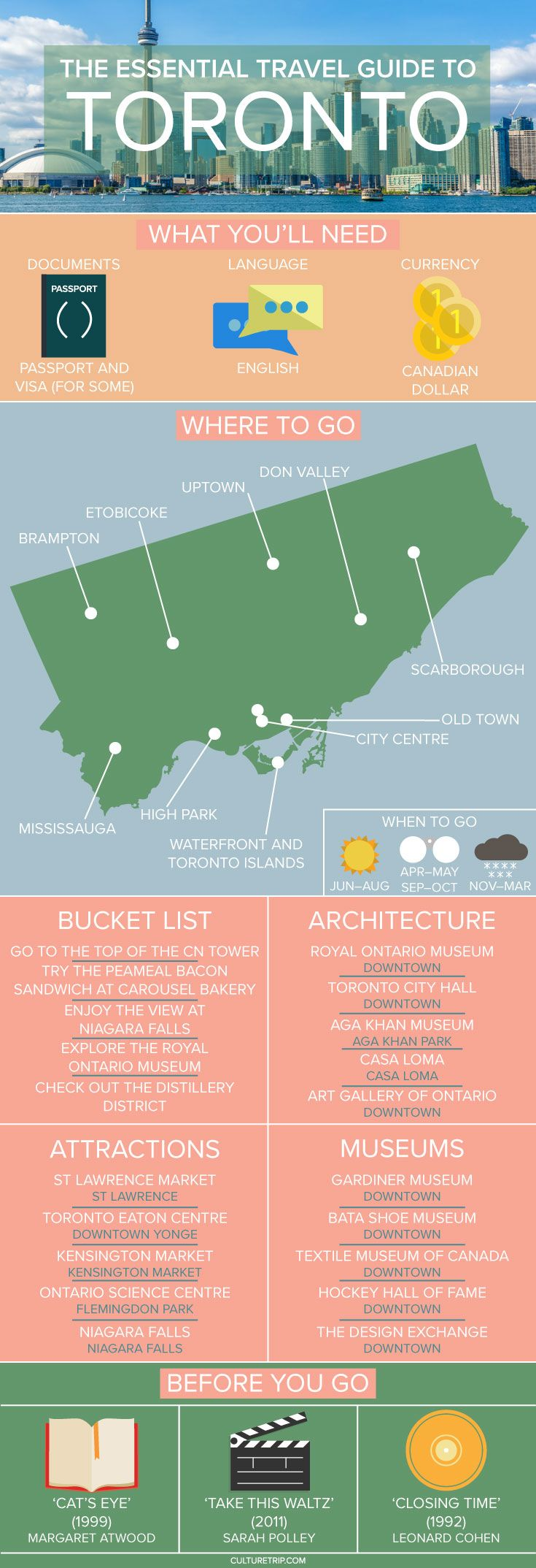 The Essential Travel Guide to Toronto Infographic