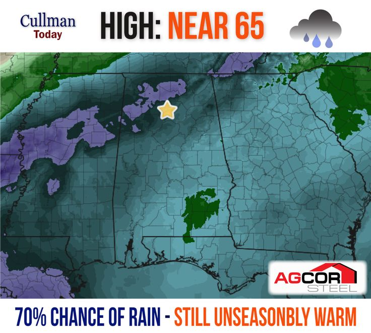 CULLMAN COUNTY WEATHER: TUESDAY - December 27th  70% CHANCE OF RAIN - STILL UNSEASONABLY WARM - High 65°  TODAY: Cullman County weather welcome the post-Christmas period with a 70% chance of rain and light thunderstorms before 12 noon today. Still unseasonably warm with a high temperature of 65° is expected. Skies will be mostly cloudy with a south wind around 5 mph.  Rainfall amounts will be under 1/4 inch if precipitation does appear.