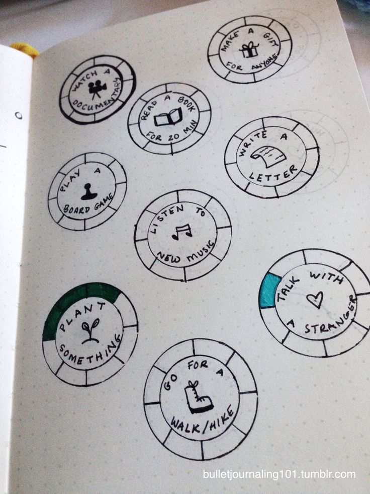 Blog dedicated to helping those who are bullet journaling.If you want to start, look at my FAQ!