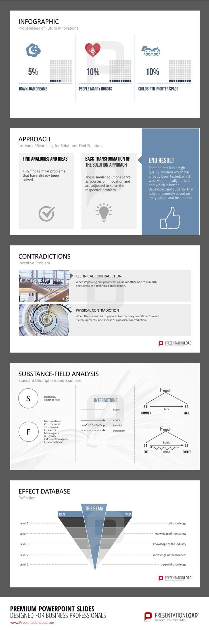 Best 25 powerpoint examples ideas on pinterest infographics triz by using the triz method in your powerpoint presentation you can relay theoretical fundamentals and give explanations of classic and new tools as alramifo Choice Image