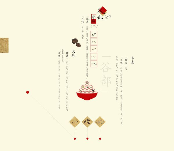 traditional Chinese medicine vi design by Wang Wen, via Behance