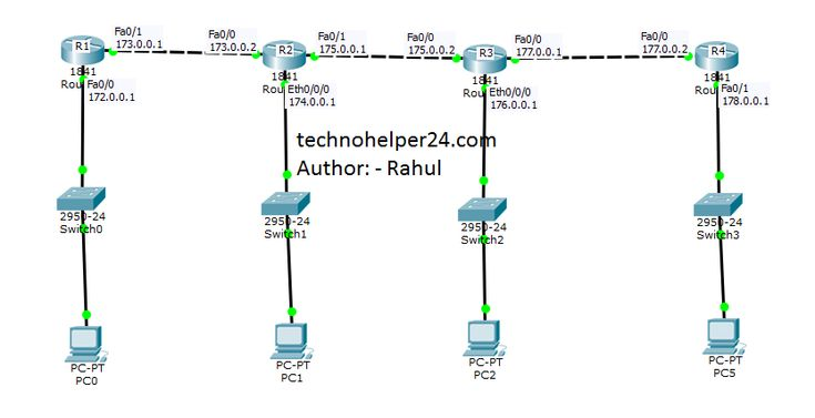Understand configuration of static routing with each router act as DHCP server