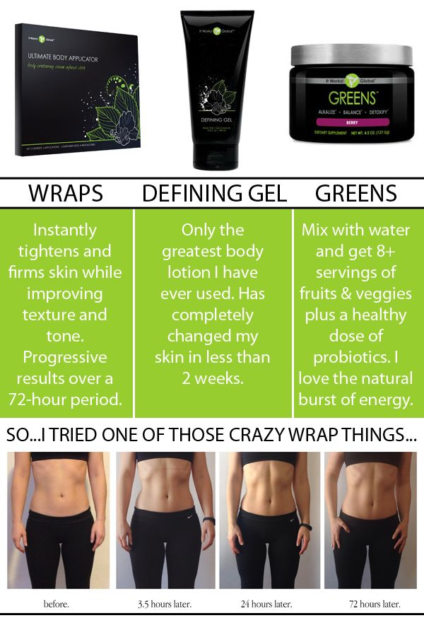 It Works! Ultimate Body Applicator wraps #ItWorks