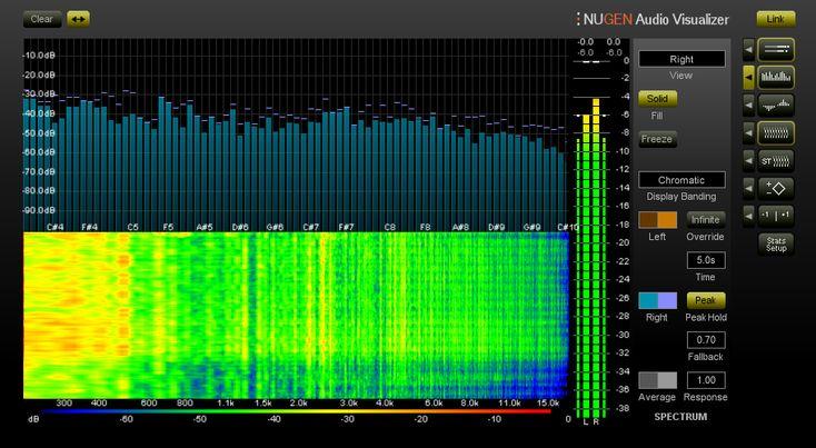 Visualizer Audio Analysis Suite FFT Level Meter Plugin AAX AU VST