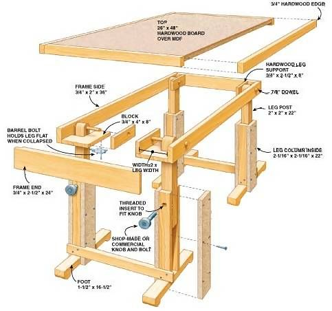 Adjustable Height Table Plans Woodworking Projects Amp Plans