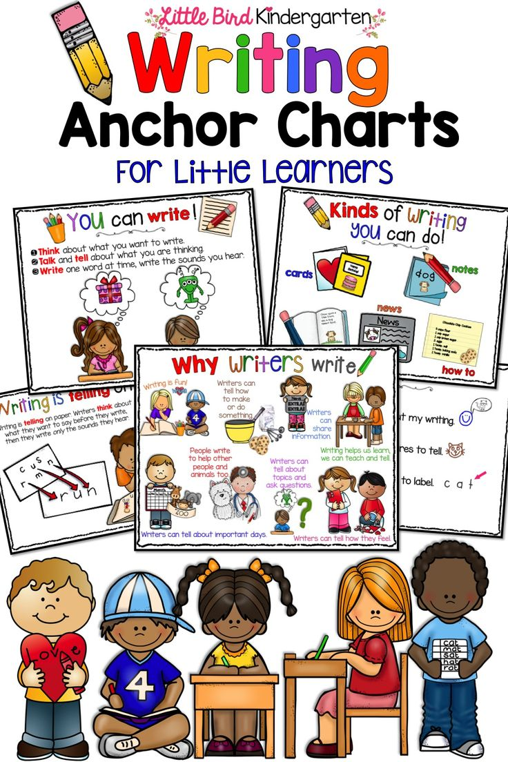 Motivational, super-engaging, and a powerful metacognition tool, these anchor charts provide really concrete explanations,  rationale, and how to's designed especially for the littlest writers who are just getting started with the writing process! Can be used in conjunction with any writing program to enhance and extend instruction and centers!