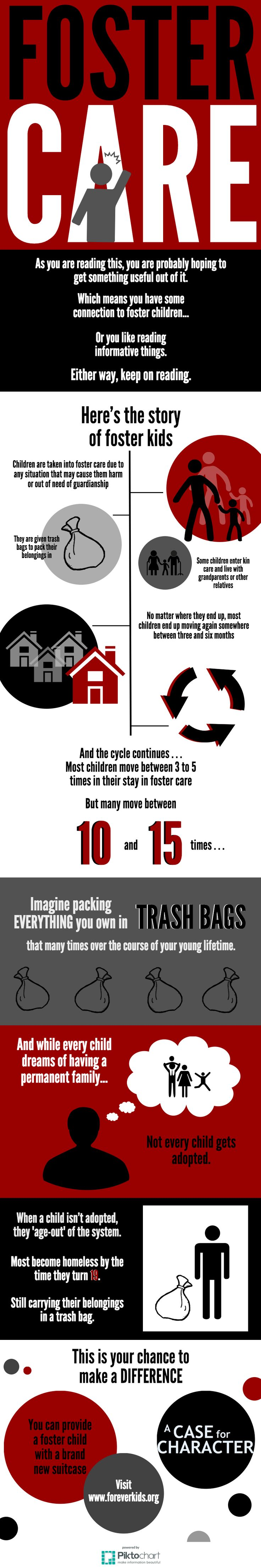 The story of a foster child is tragic... But YOU can make a difference in their story. Help to replace trash bags with brand new suitcases and give these kids dignity! Visit www.foreverkids.org to learn more on how you can help. #fostercare